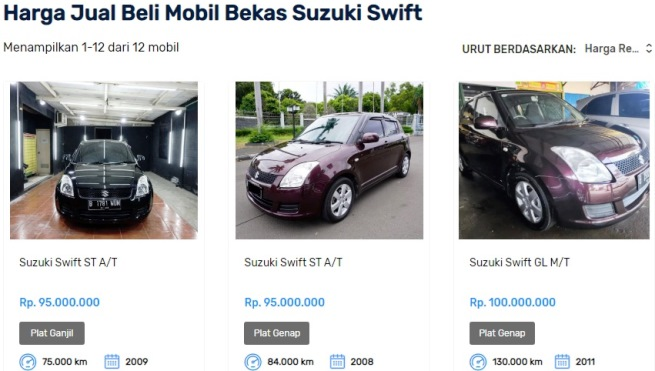 Berburu Mobil Suzuki Swift Bekas di Seva